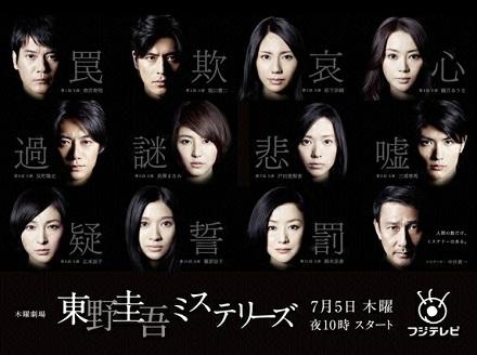 Higashino_Keigo_Mysteries
